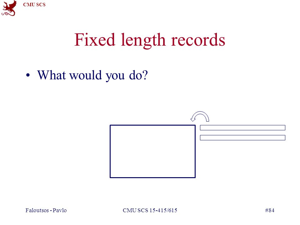 Fixed length records What would you do Faloutsos - Pavlo