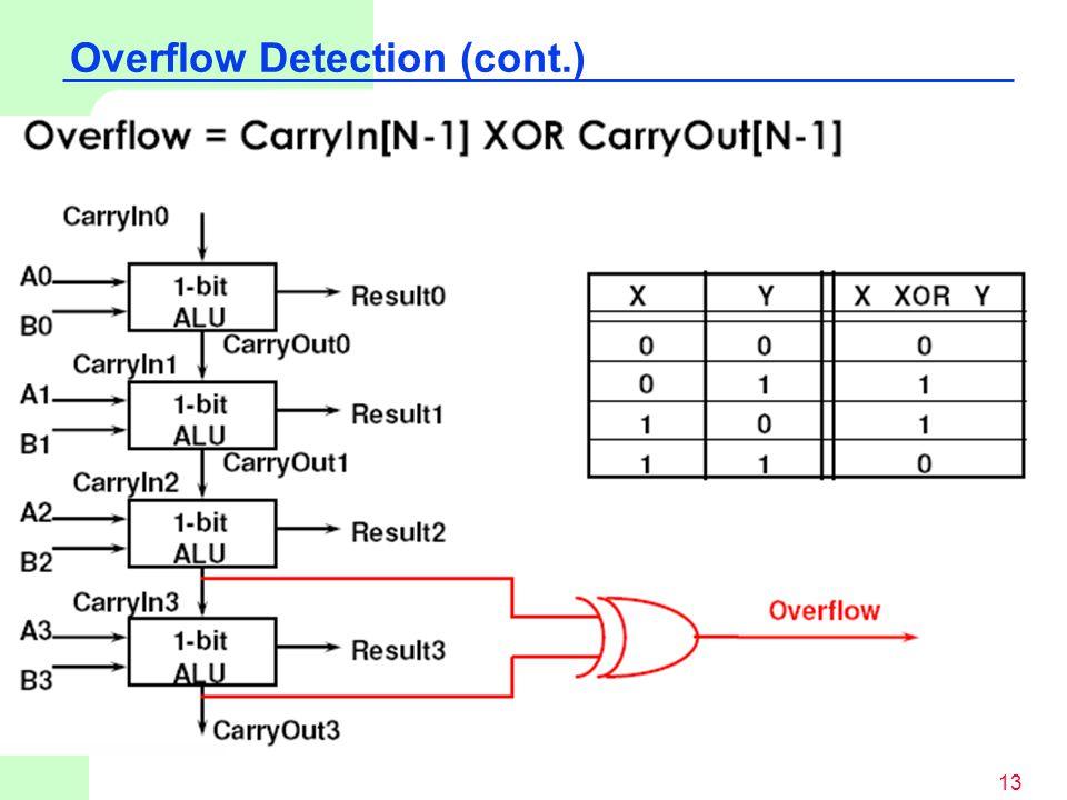 Overflow Detection (cont.)