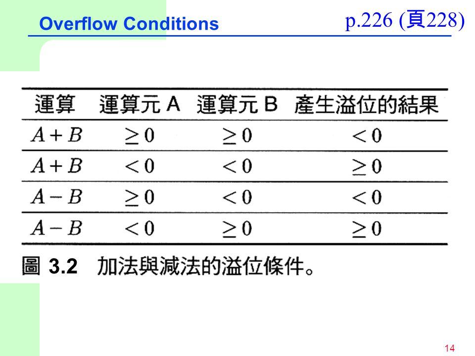 p.226 (頁228) Overflow Conditions 3.2
