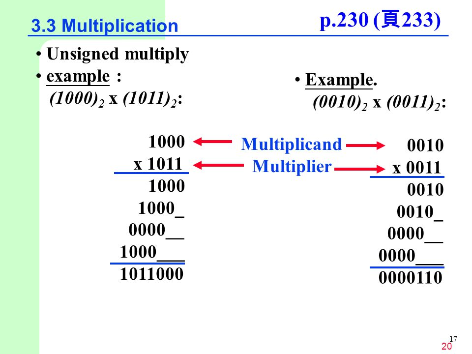 p.230 (頁233) 3.3 Multiplication Unsigned multiply example : Example.
