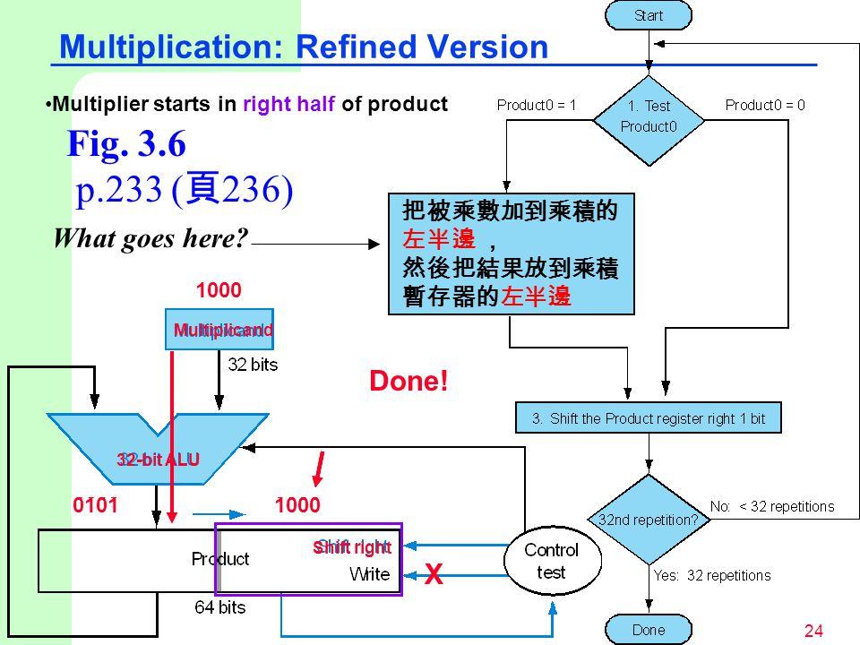 Multiplication: Refined Version