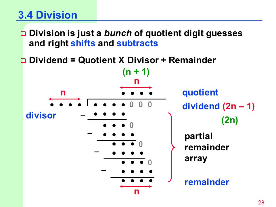 3.4 Division Division is just a bunch of quotient digit guesses and right shifts and subtracts. Dividend = Quotient X Divisor + Remainder.