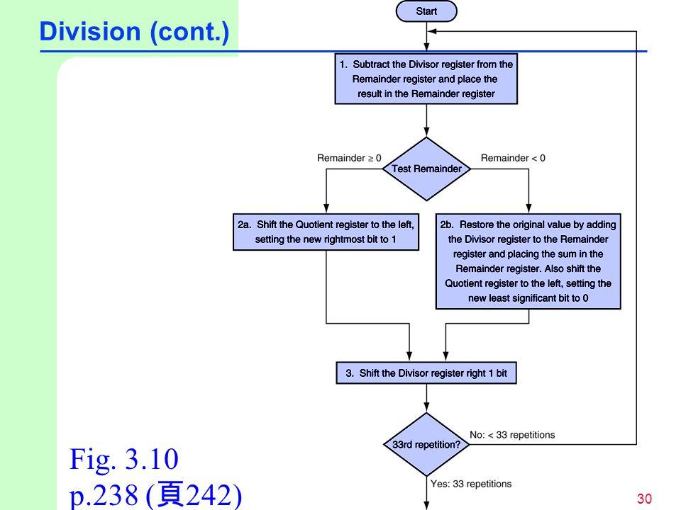 Division (cont.) Fig. 3.10 p.238 (頁242)