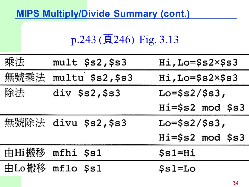 MIPS Multiply/Divide Summary (cont.)