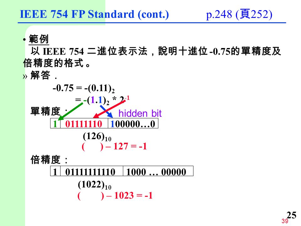 IEEE 754 FP Standard (cont.)