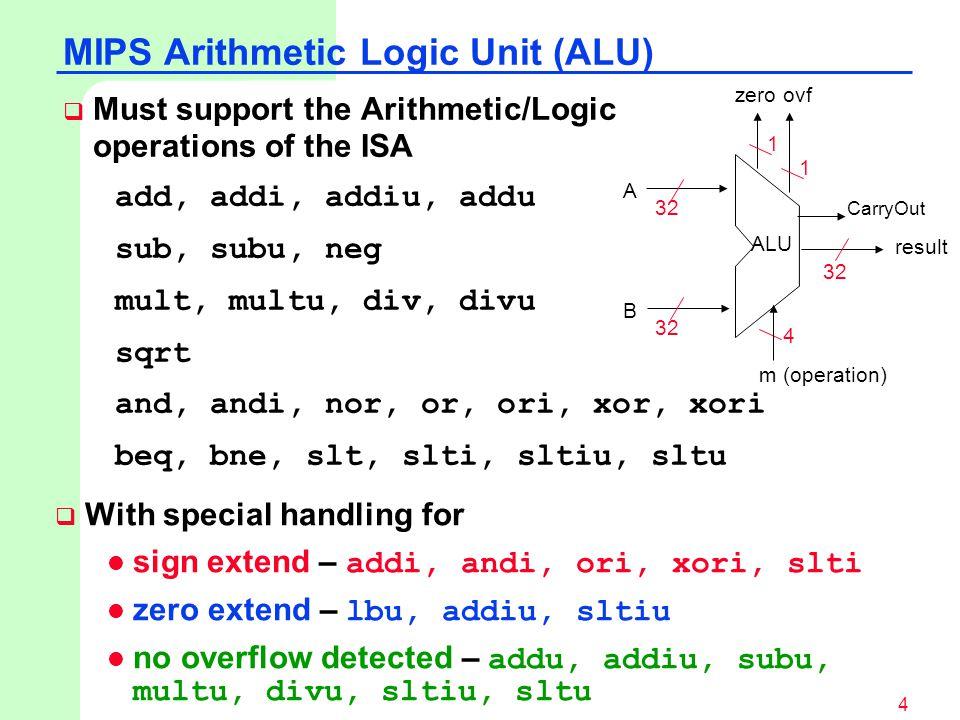 MIPS Arithmetic Logic Unit (ALU)