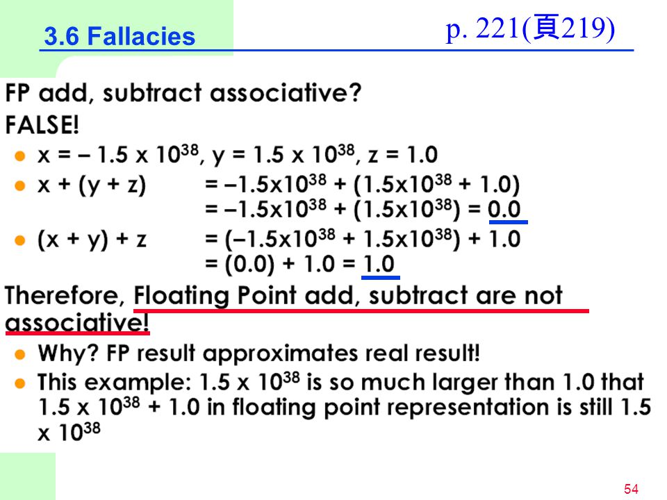 p. 221(頁219) 3.6 Fallacies