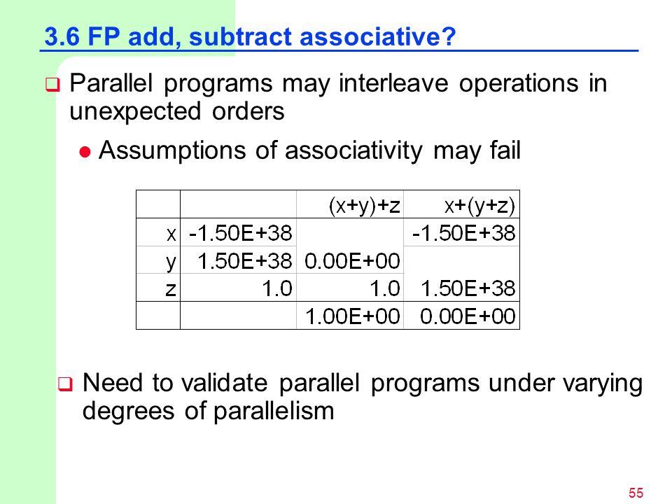 3.6 FP add, subtract associative