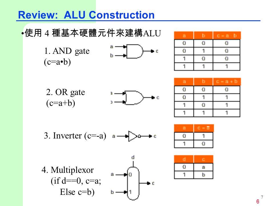 Review: ALU Construction