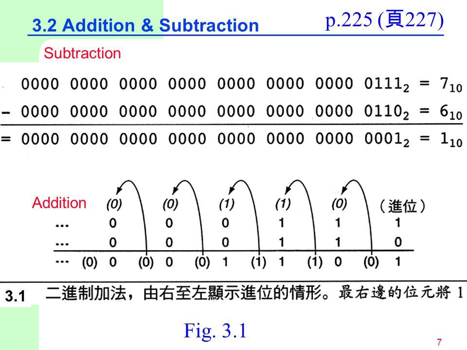 3.2 Addition & Subtraction