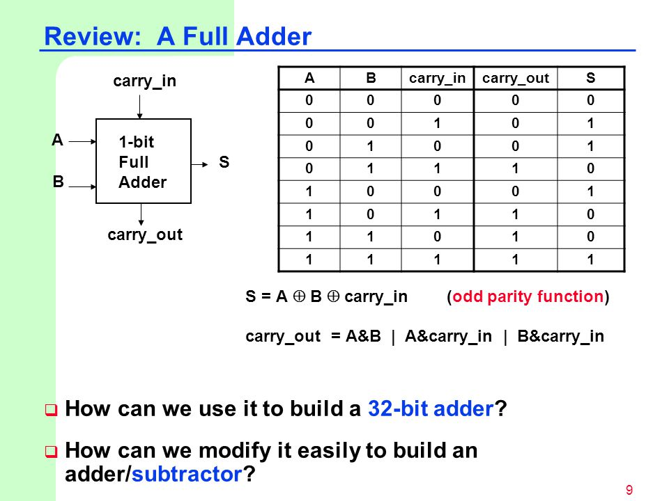 Review: A Full Adder How can we use it to build a 32-bit adder