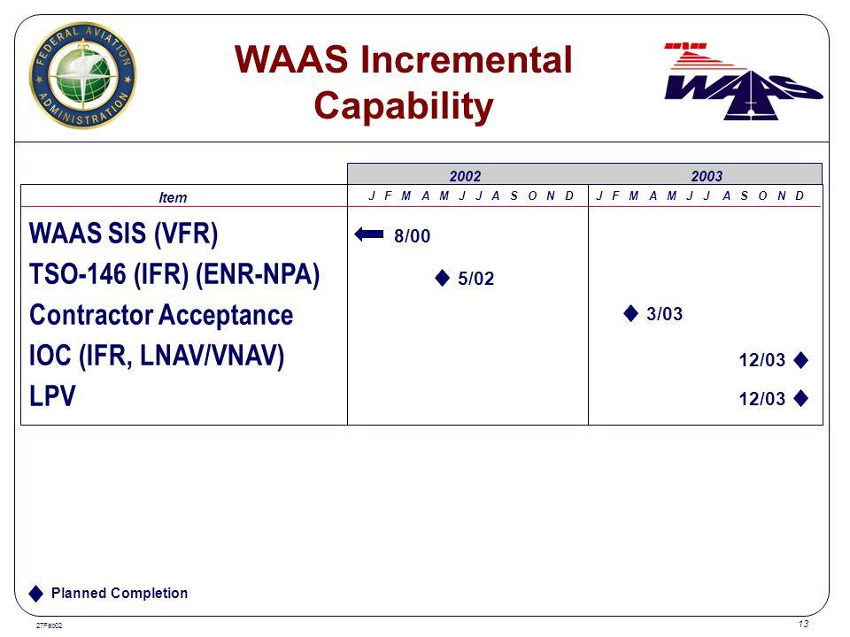 WAAS Incremental Capability