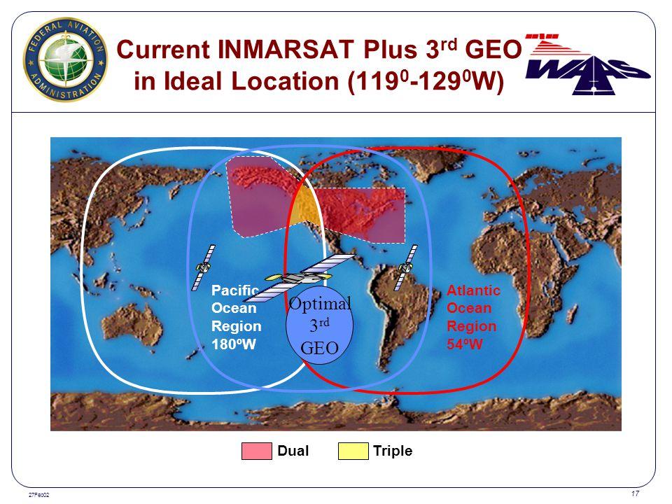Current INMARSAT Plus 3rd GEO in Ideal Location (1190-1290W)