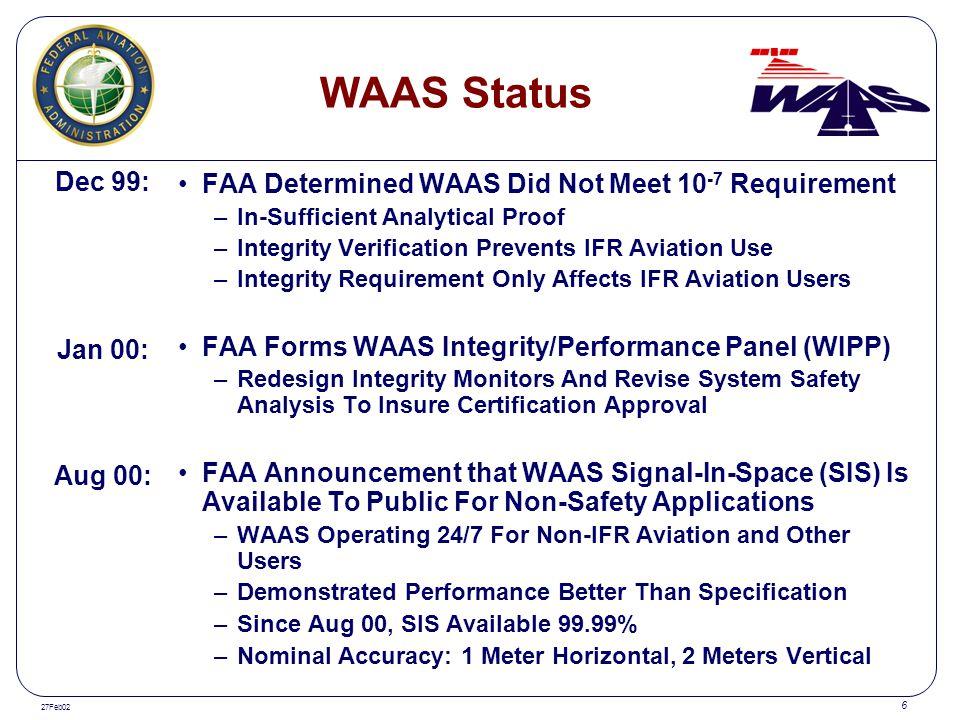 WAAS Status Dec 99: FAA Determined WAAS Did Not Meet 10-7 Requirement
