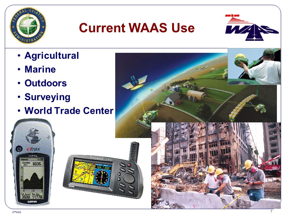 Current WAAS Use Agricultural Marine Outdoors Surveying