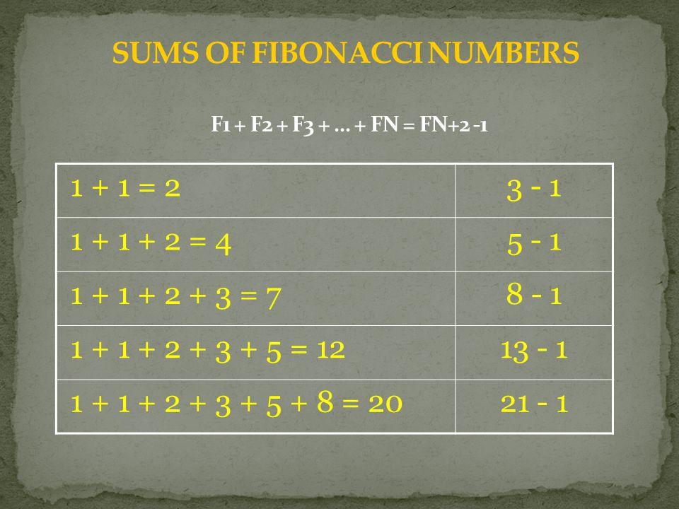 SUMS OF FIBONACCI NUMBERS F1 + F2 + F3 + … + FN = FN+2 -1