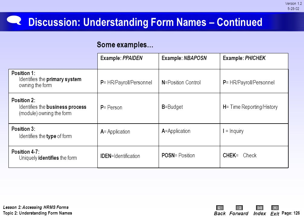 Discussion: Understanding Form Names – Continued