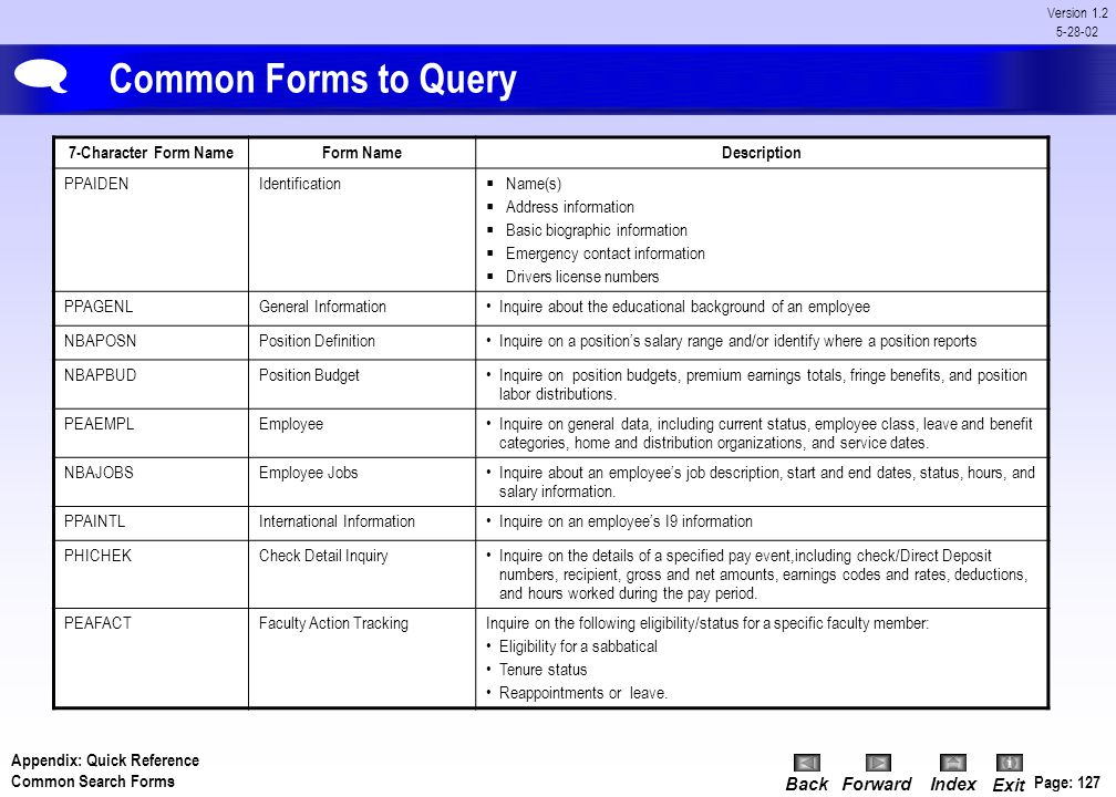 ( Common Forms to Query 7-Character Form Name Form Name Description