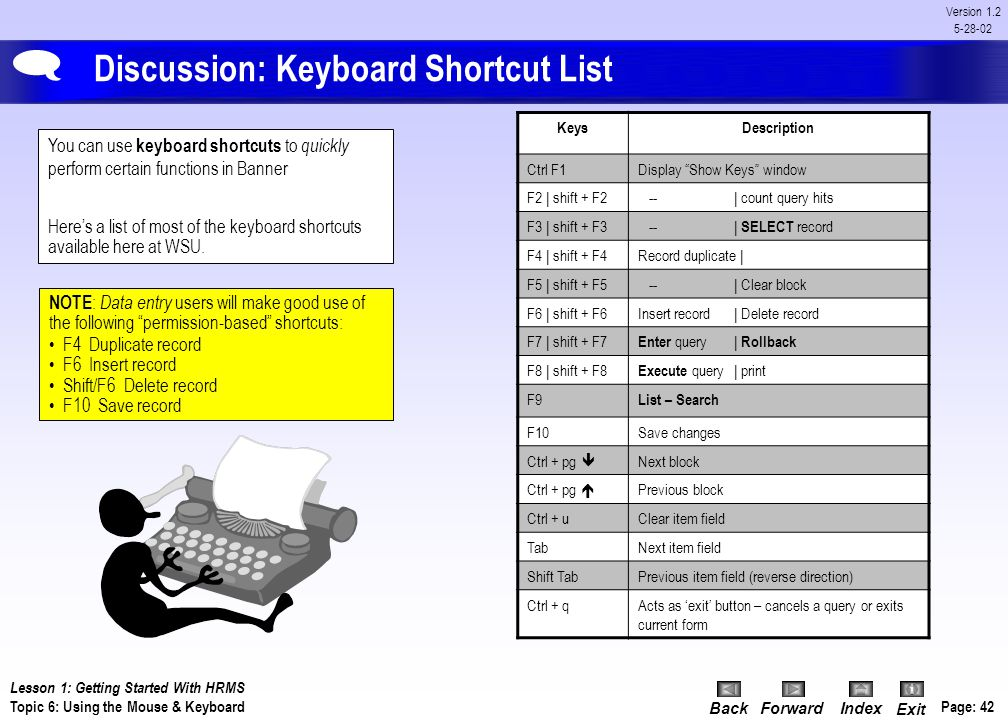 Discussion: Keyboard Shortcut List