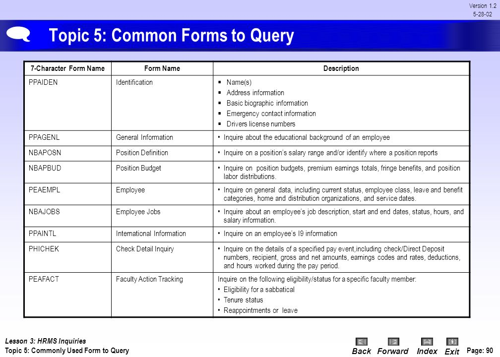 Topic 5: Common Forms to Query