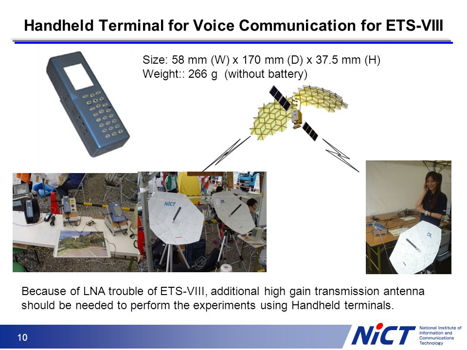 Handheld Terminal for Voice Communication for ETS-VIII