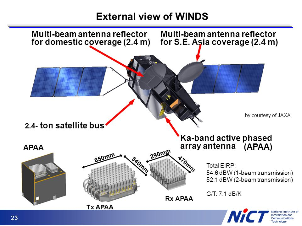 External view of WINDS Multi-beam antenna reflector