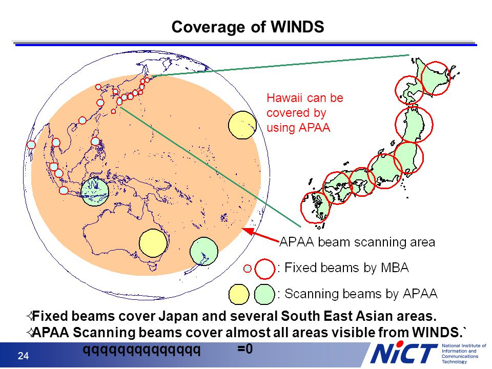 Coverage of WINDS Hawaii can be covered by using APAA. Fixed beams cover Japan and several South East Asian areas.