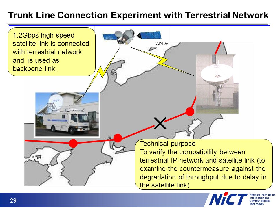 Trunk Line Connection Experiment with Terrestrial Network
