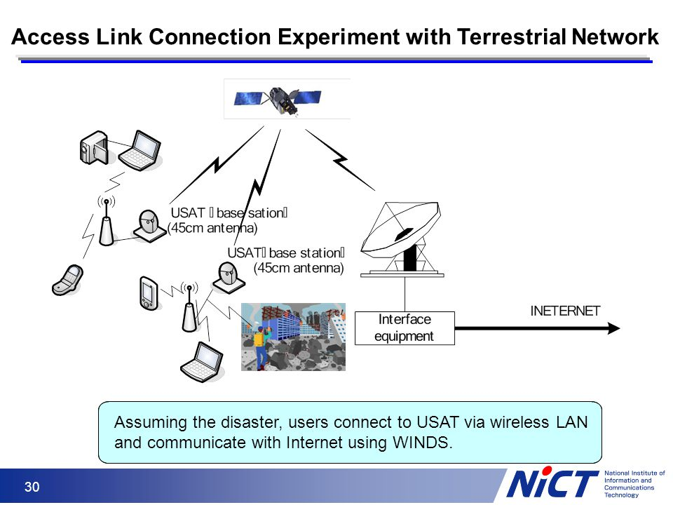 Access Link Connection Experiment with Terrestrial Network