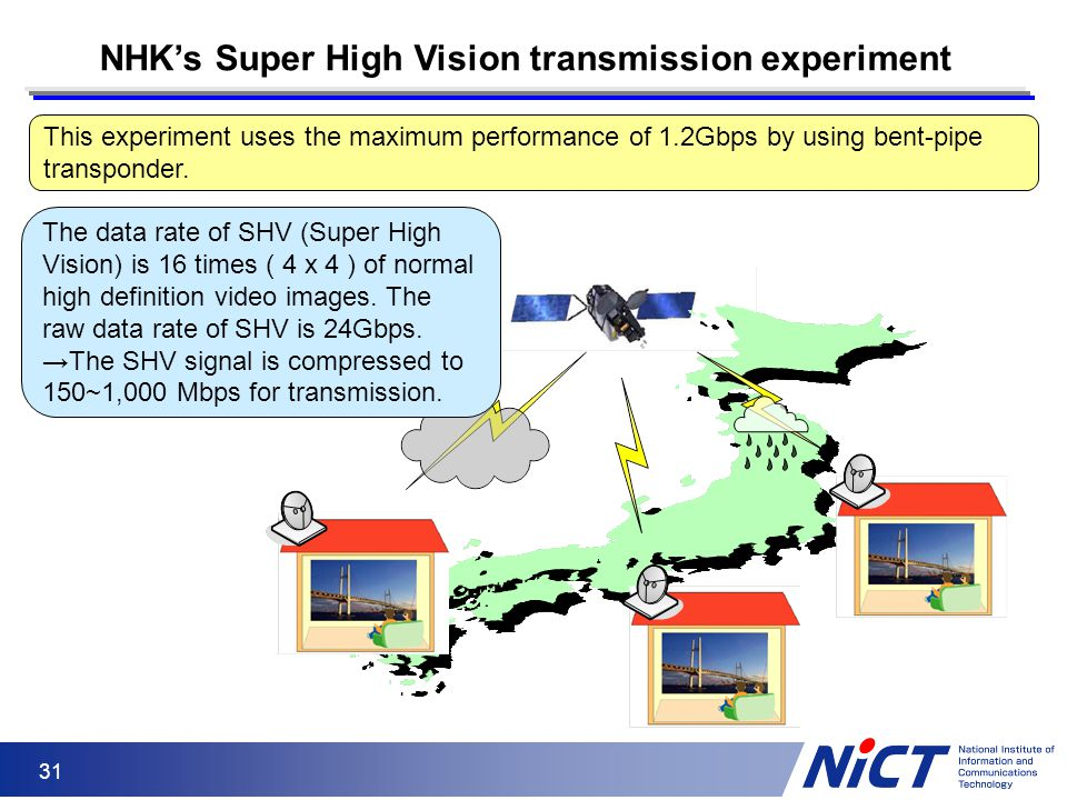 NHK's Super High Vision transmission experiment