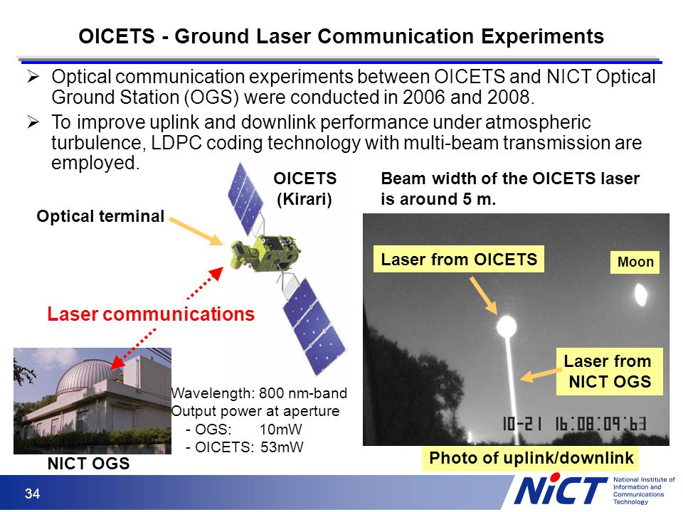 OICETS - Ground Laser Communication Experiments