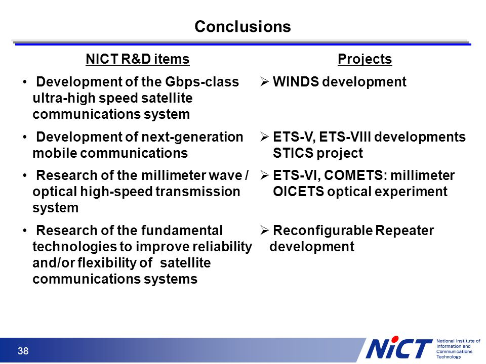 Conclusions NICT R&D items