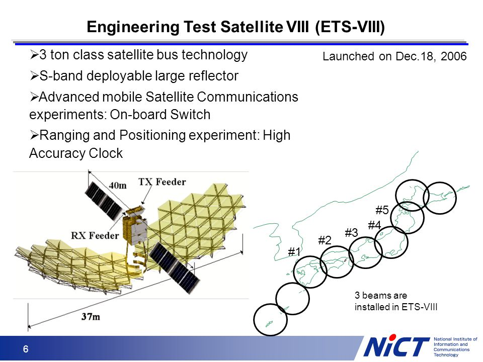 Engineering Test Satellite VIII (ETS-VIII)