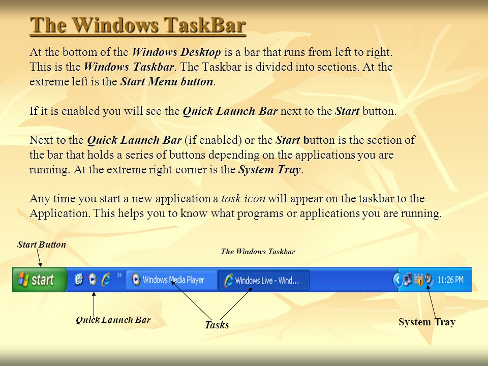 The Windows TaskBar At the bottom of the Windows Desktop is a bar that runs from left to right.