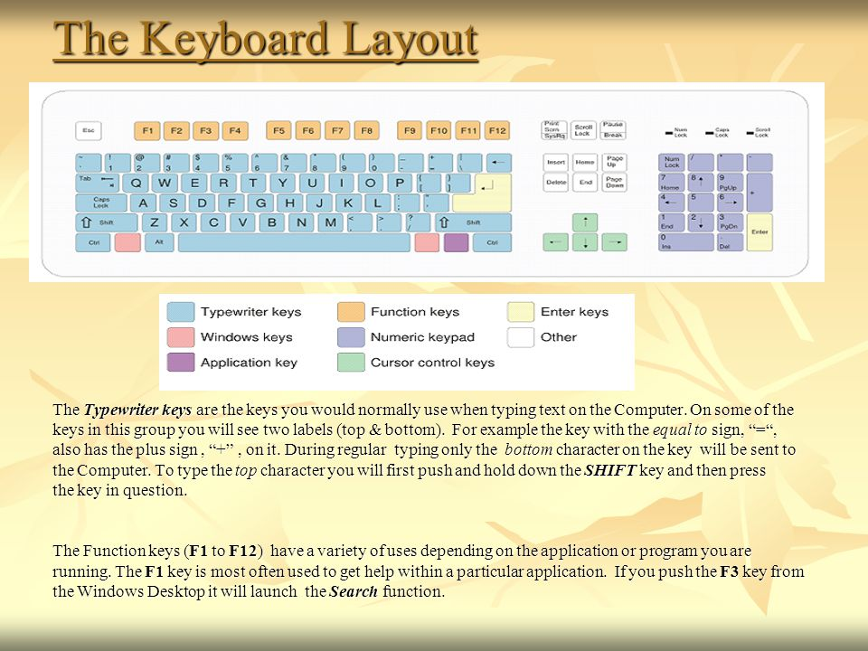The Keyboard Layout The Typewriter keys are the keys you would normally use when typing text on the Computer. On some of the.