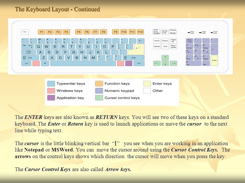 The Keyboard Layout - Continued
