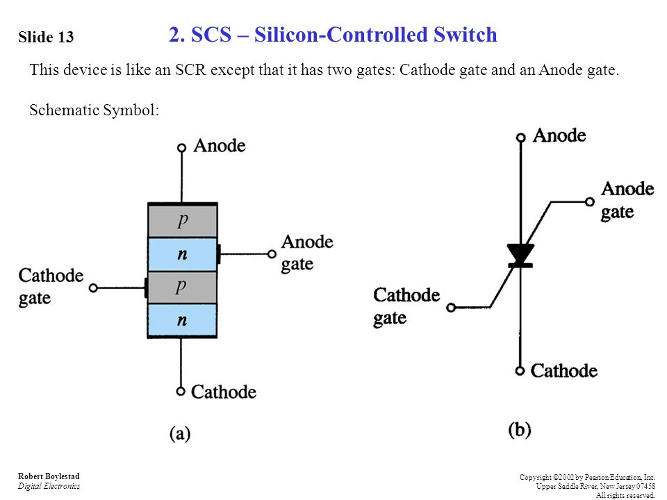 2. SCS – Silicon-Controlled Switch