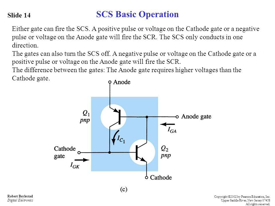 SCS Basic Operation Slide 14