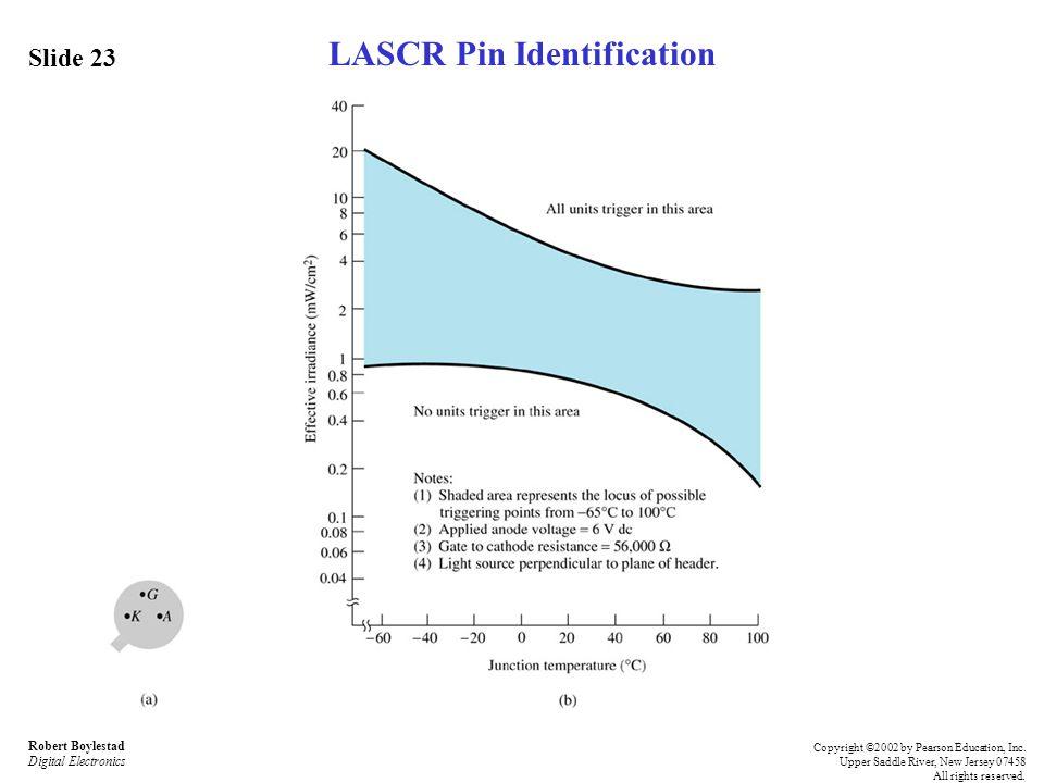 LASCR Pin Identification