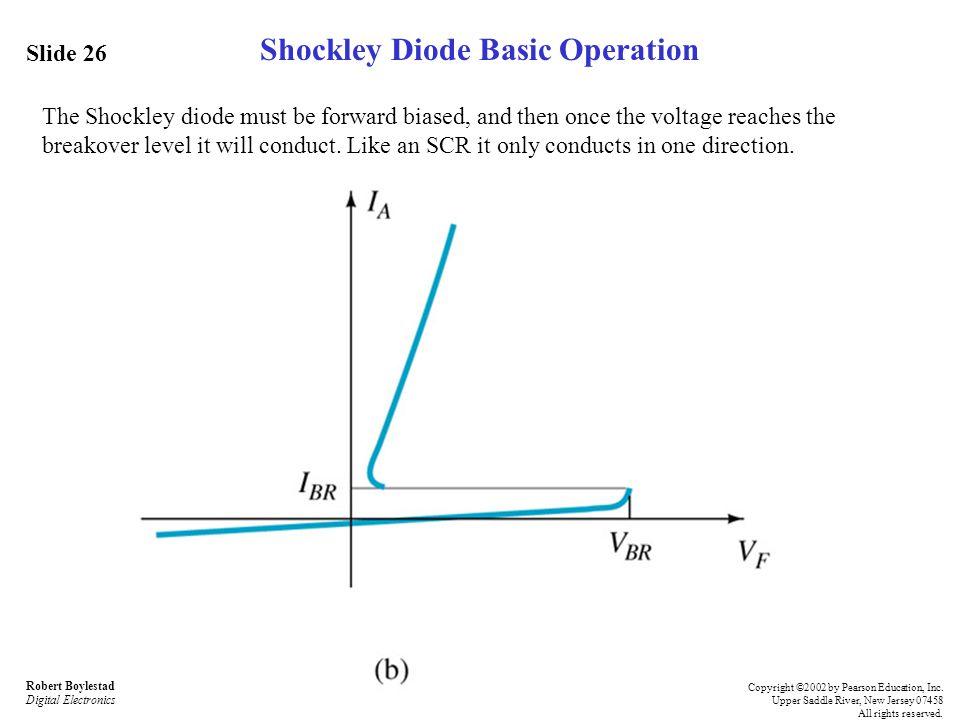 Shockley Diode Basic Operation
