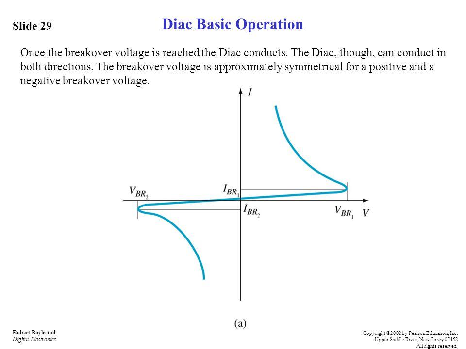 Diac Basic Operation Slide 29