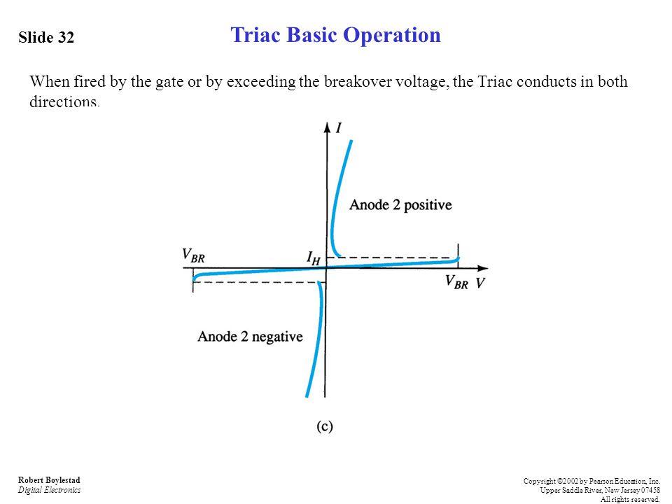 Triac Basic Operation Slide 32
