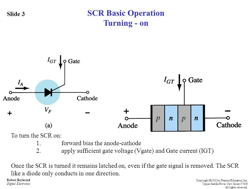 SCR Basic Operation Turning - on
