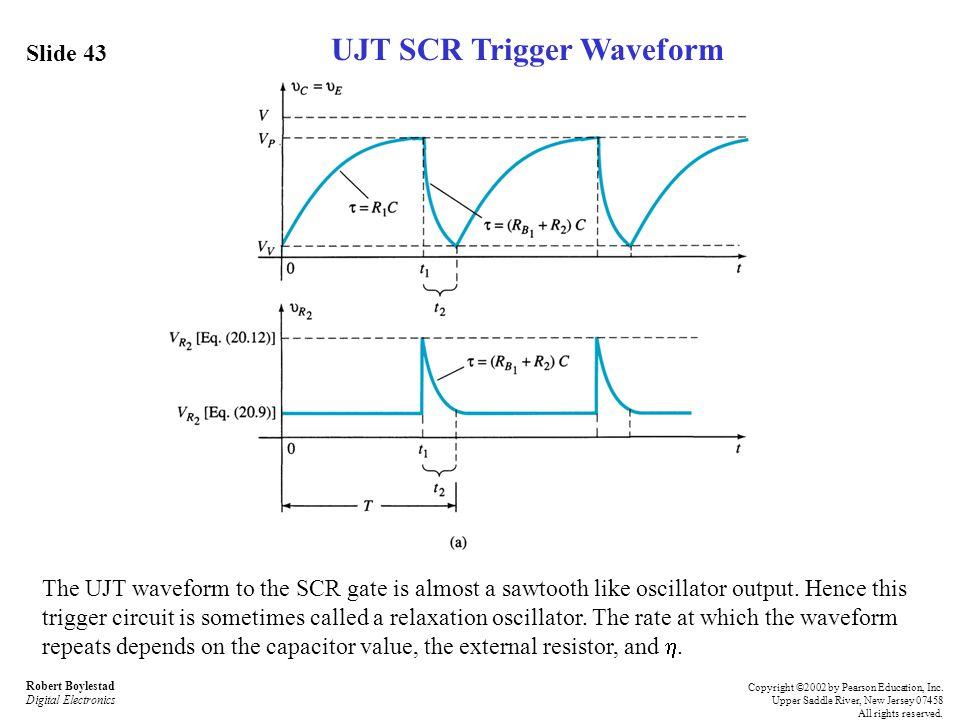 UJT SCR Trigger Waveform