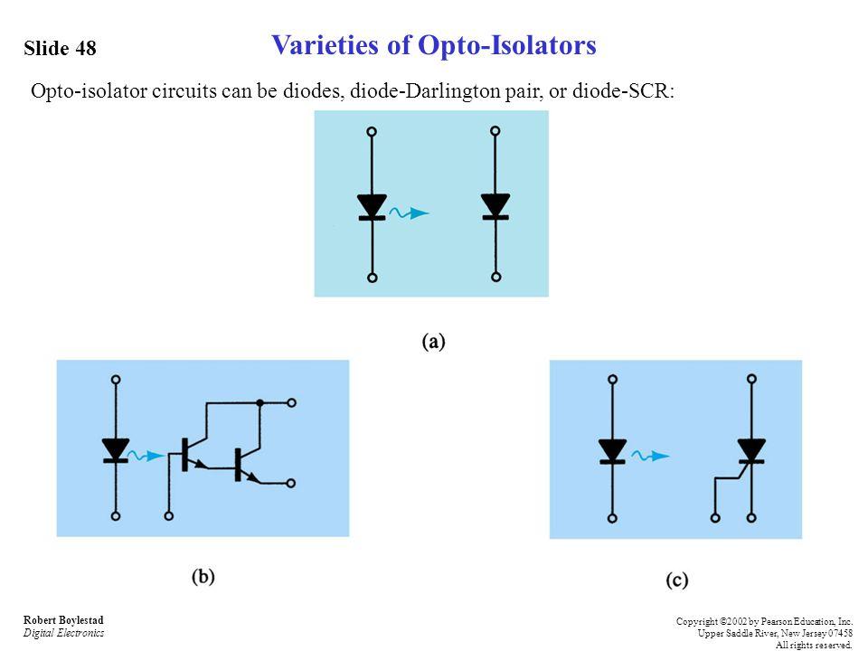 Varieties of Opto-Isolators