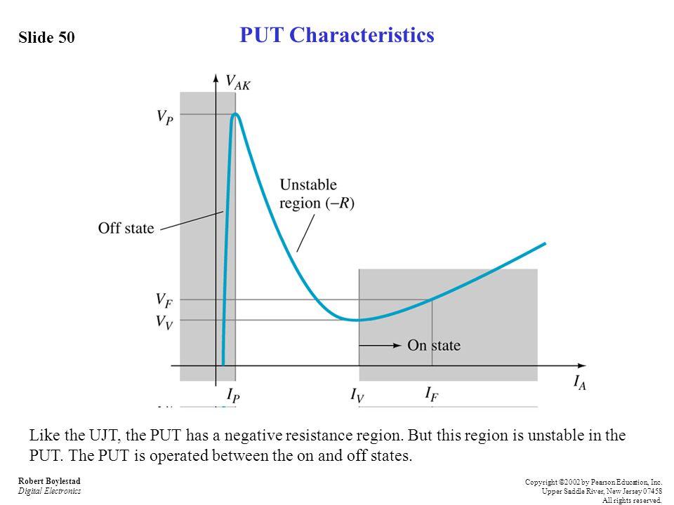 PUT Characteristics Slide 50