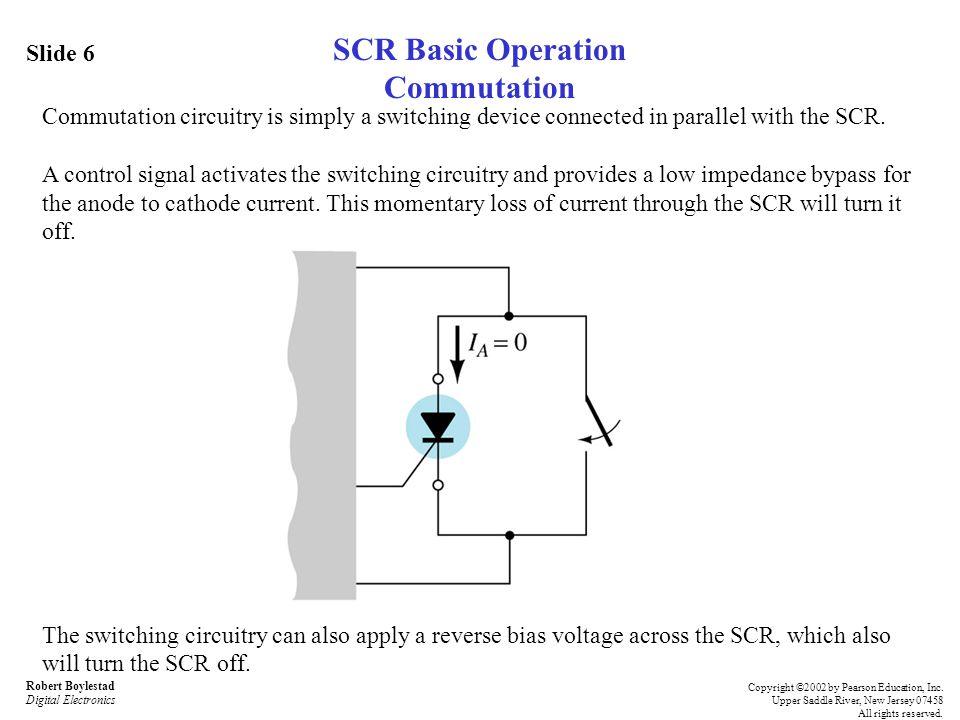 SCR Basic Operation Commutation