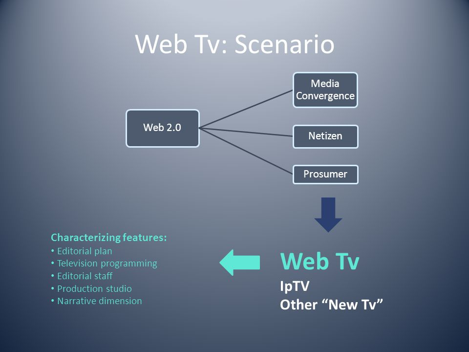 Web Tv: Scenario Web Tv IpTV Other New Tv Characterizing features:
