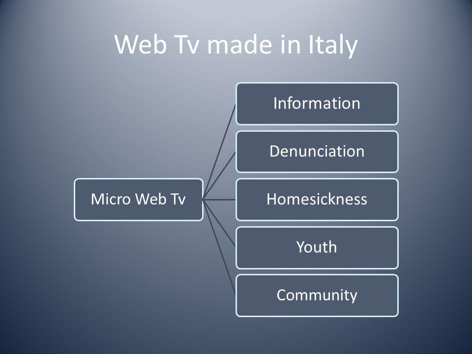 Web Tv made in Italy Micro Web Tv Information Denunciation