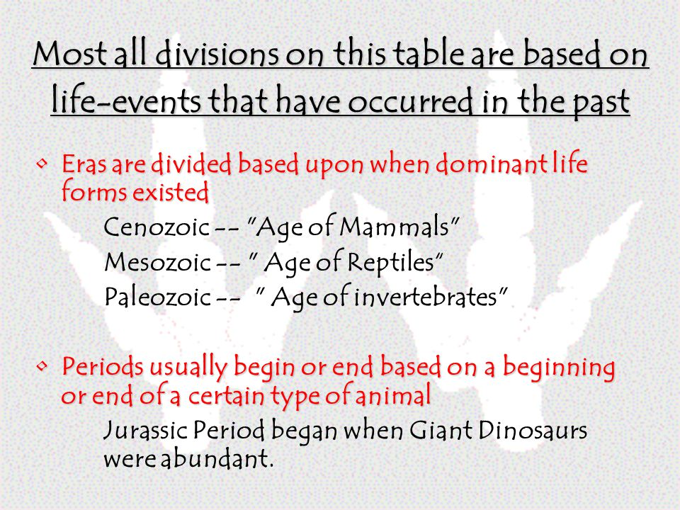Most all divisions on this table are based on life-events that have occurred in the past